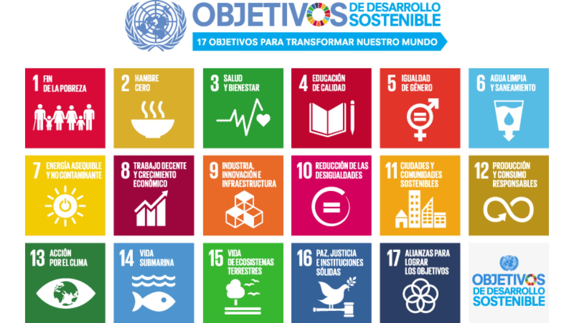 Agenda 2030. 17 Objetivos de Desarrollo Sostenible